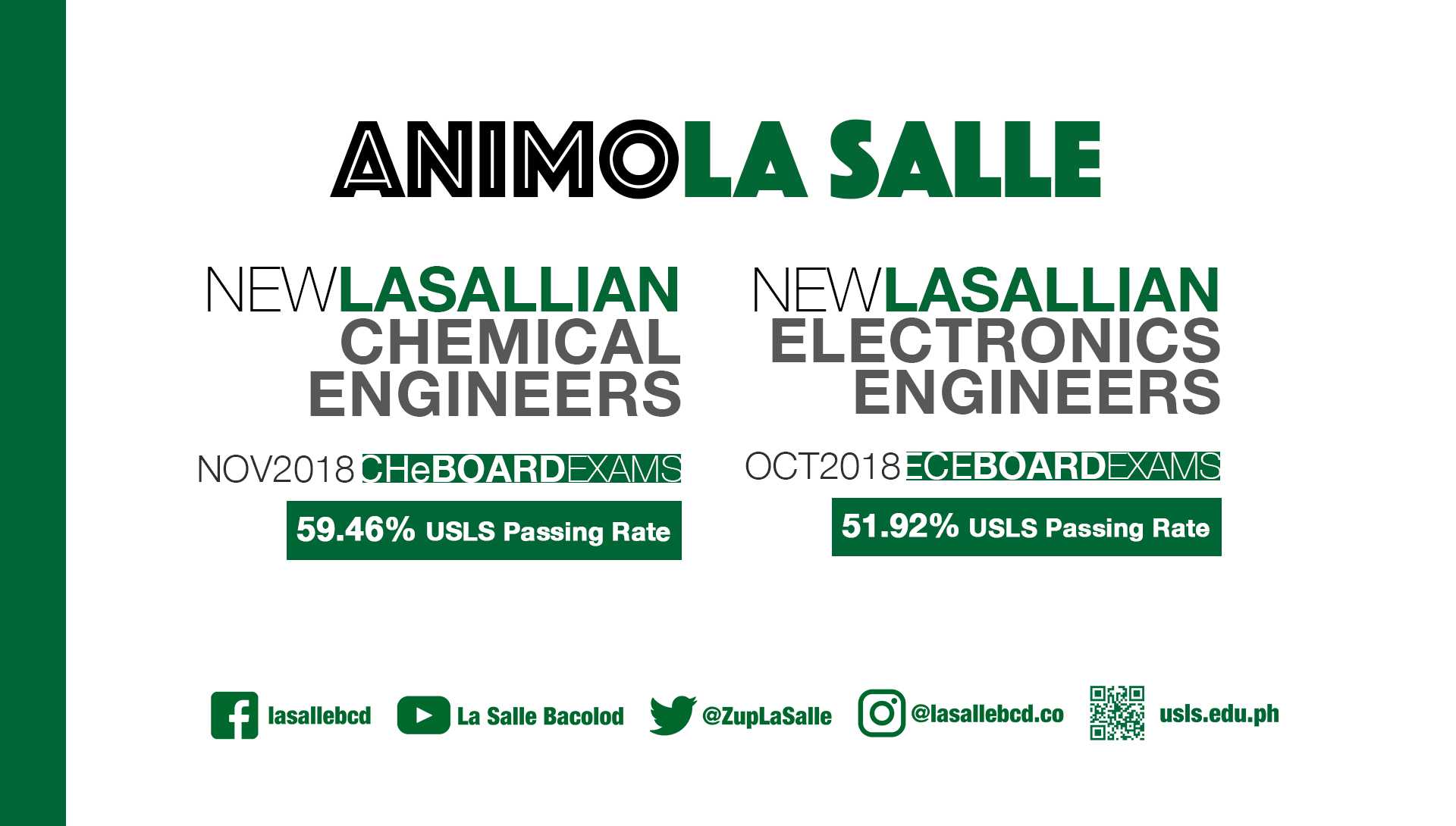 61-New-Lasallian-Engineers-Hailed-Late-2018.png